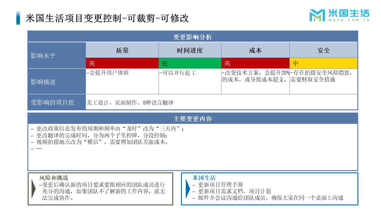 项目管理-项目经历-项目报告模板 (3)