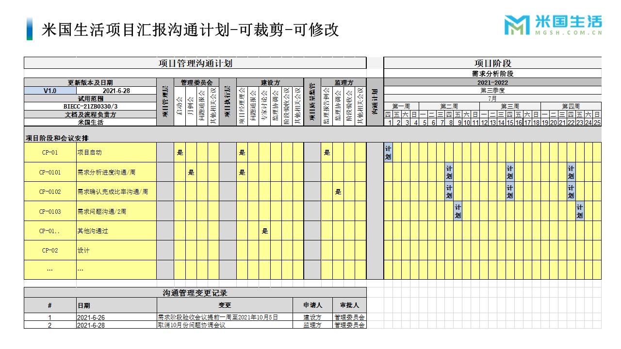 项目管理-项目经历-项目报告模板 (4)