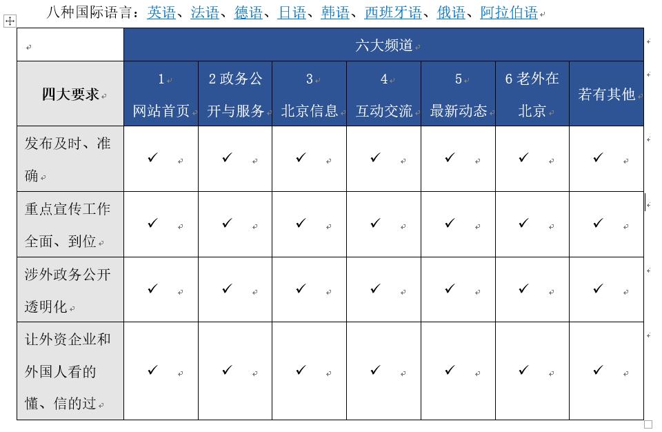 运维的内容板块(不含投资在北京板块)
