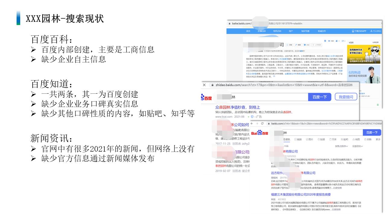 02_校园招聘品牌公司优化项目分析